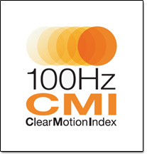 clear motion index