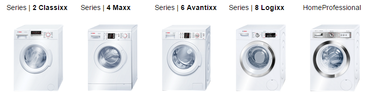series washers Bosch 2015-2016