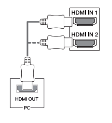 hdmi-out-hdmi-in