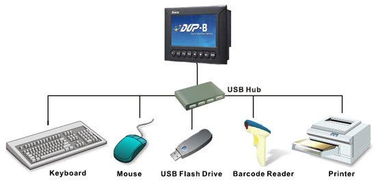 usb-connect-devices